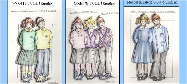 Okul kıyafetleri ile ilgili görsel sonucu